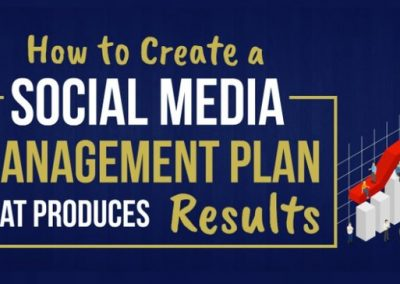 How to Create a Social Media Management Plan That Produces Results