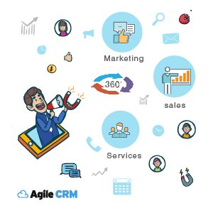 , How to create brand advocates with contact management software, TornCRM