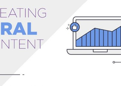 How to Create Viral Content to Makes Your Business Internet Famous [Infographic]