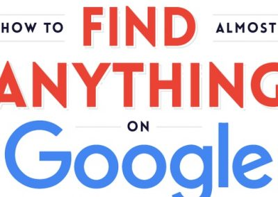 How to Find Almost Anything on Google [Infographic]