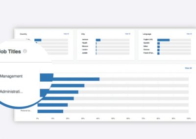 How to Get the Most Benefit from Facebook's Analytics Update [Infographic]