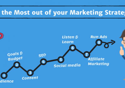 How to Get the Most out of Your Marketing Strategy