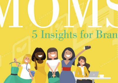 How to Market to Moms: 5 Key Insights for Brands [Infographic]
