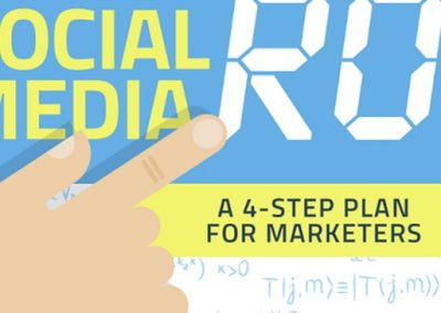 How to Measure Social ROI [Infographic]