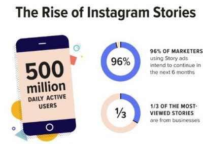 How to Stand Out with Instagram Stories [Infographic]