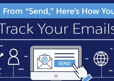 How to Track Email Marketing Performance [Infographic]
