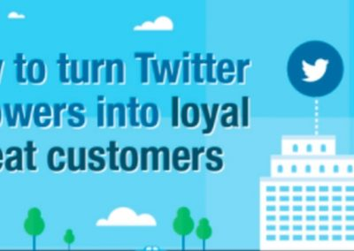 How to Turn Twitter Followers into Loyal Repeat Customers [Infographic]