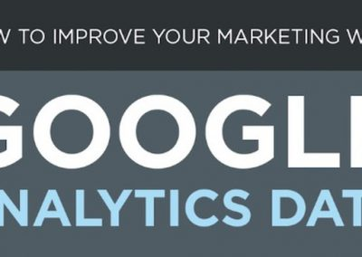 How to Use Google Analytics to Increase Website Traffic [Infographic]