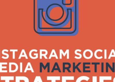 How to Use Instagram for Social Media Marketing [Infographic]