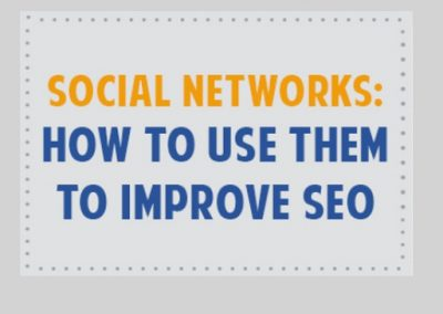 How to Use Social Media to Improve Your SEO and Rank Higher on Google [Infographic]
