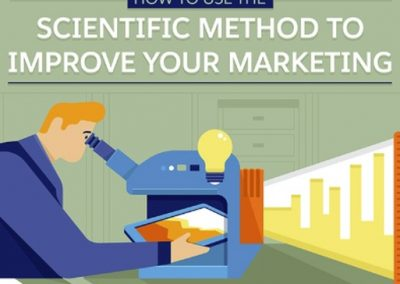 How to Use the Scientific Method to Improve Your Marketing [Infographic]