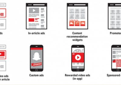 In 2020, Native Advertising will be More Programmatic and Mobile – but Less Social