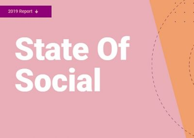 Insights from Buffer's 2019 'State of Social' Report
