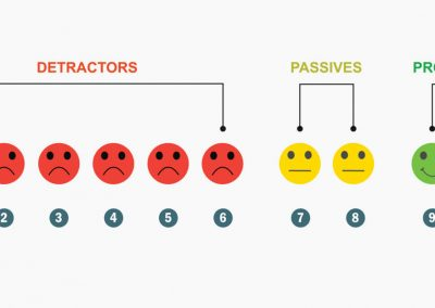 Is Net Promoter Score Right for You?