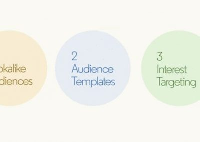 LinkedIn Adds New Ad Targeting Options, Including Lookalike Audiences