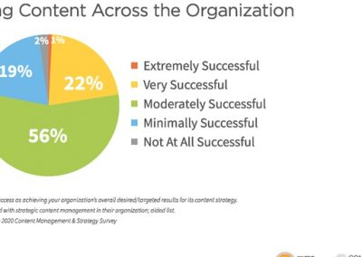 New Report Reveals Key Challenges to Effective Content Strategies in Large Organizations