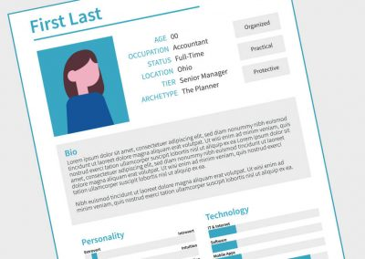 Personas Become Key to Successful Marketing