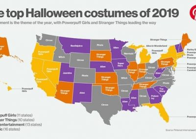 Pinterest Releases New Insights on Rising Halloween Trends [Infographic]