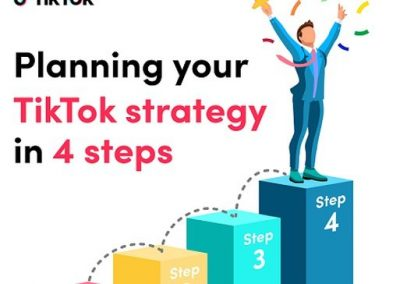 Planning Your TikTok Strategy in 4 Steps [Infographic]