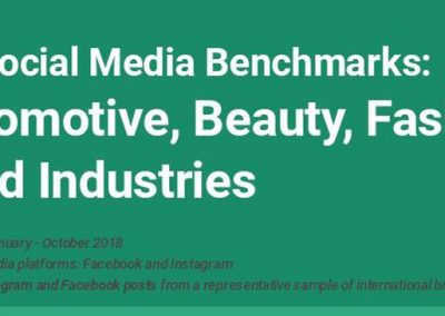 Q3 2018 Social Media Benchmarks for the Automotive, Beauty, Fashion and Food Industries [Infographic]