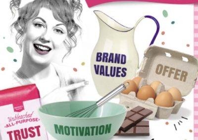 Secrets of a Referable Brand [Infographic]