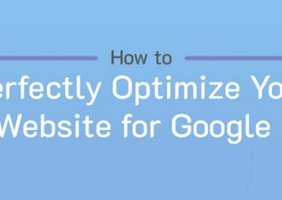 SEO in 2020: How to Perfectly Optimize Your Website for Google [Infographic]