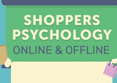 Shopper Psychology: How to Use Basic Psychology to Increase Online and Offline Sales [Infographic]