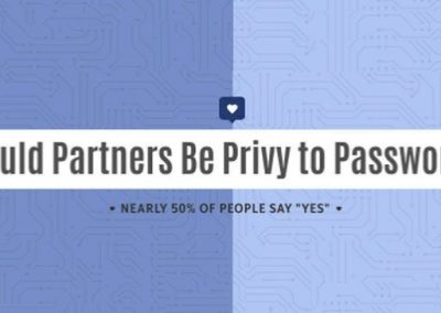 Should Partners Be Privy to Passwords? [Infographic]