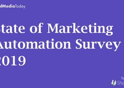SMT's State of Marketing Automation Survey 2019 – Part 1: Current State of Automation