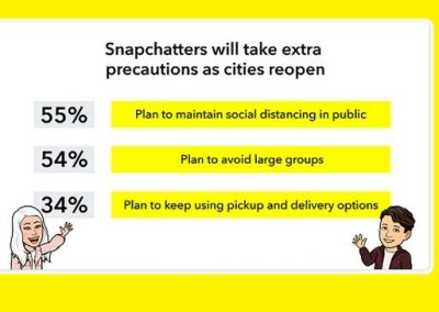 Snapchat Publishes New Data on How its Users are Responding to COVID-19