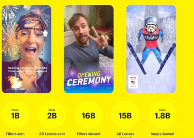 Snapchat Publishes New Data on Usage During the Olympics Ahead of 2020 Games [Infographic]