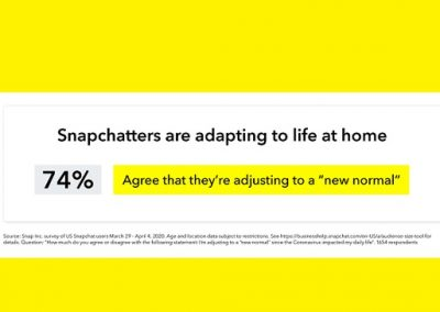Snapchat Publishes New Research into How Snapchatters Are Adapting to COVID-19