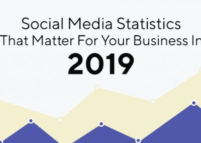 Social Media Statistics That Matter for Your Business in 2019 [Infographic]