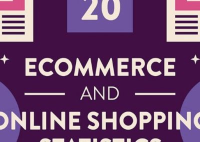 Statistics to Factor into Your 2019 eCommerce Marketing Strategy [Infographic]