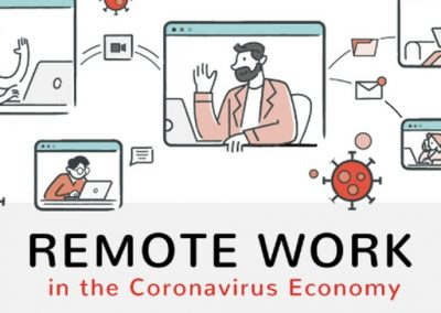 Tech and Tools to Help You Transition to Remote Work [Infographic]