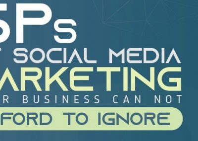The 5 P's of Social Media Marketing [Infographic]