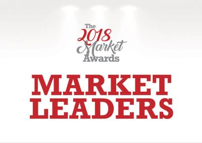 The Best Business Intelligence Software and Solutions: The CRM Market Leader Awards 2018