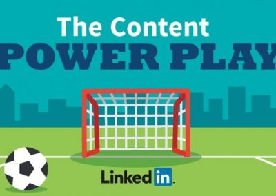 The Content Power Play [Infographic]