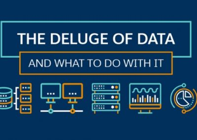 The Deluge of Data – and What to Do With It [Infographic]