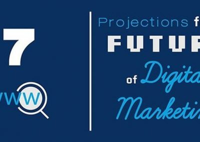 The Future of Digital Marketing: 7 Predictions for the Year Ahead [Infographic]