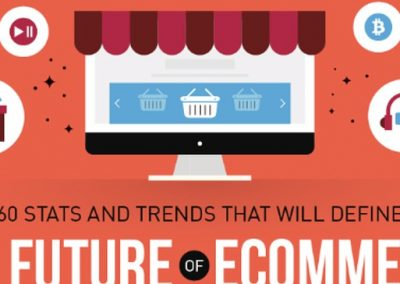 The Future of eCommerce: 60 Stats and Trends for 2019 and Beyond [Infographic]