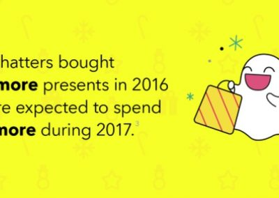 The Holiday Season on Snapchat [Infographic]