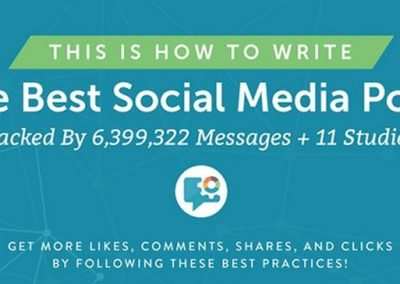 The Ideal Number of Characters, Hashtags & Emojis for Each Social Network [Infographic]