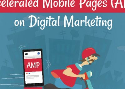 The Impact of Accelerated Mobile Pages (AMP) on Digital Marketing [Infographic]