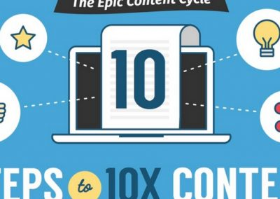 The Importance of Great Content in SEO [Infographic]