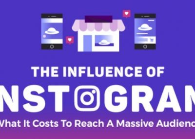 The Influence of Instagram [Infographic]