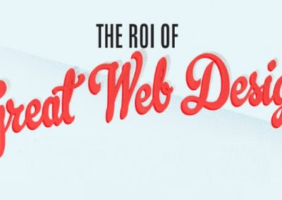 The ROI of Great Web Design [Infographic]