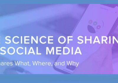 The Science of Sharing on Social Media [Infographic]