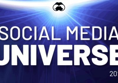 The Social Media Universe in 2020 [Infographic]