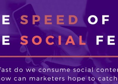 The Speed of the Social Feed [Infographic]
